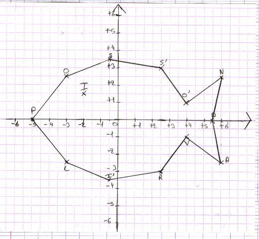 repère et gradue chaque axe : exercice de mathématiques de