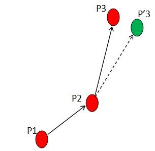 Comment trouver les angles de rotation depuis 2 vecteurs