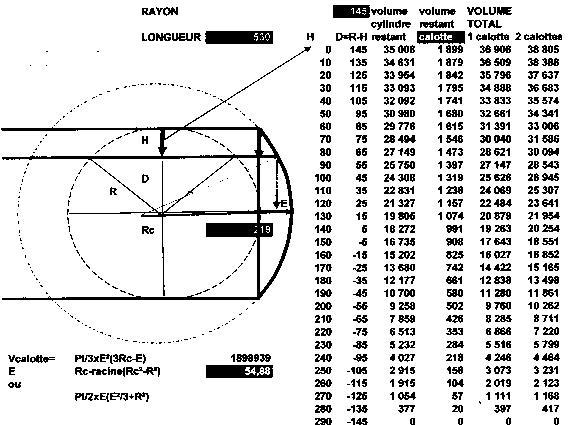 Calcul de volume de citerne : exercice de mathématiques de
