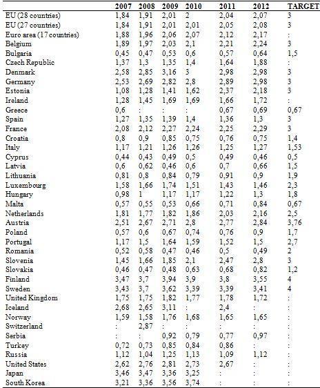 Sec: metti sesso, droga e contrabbando nel calcolo del Pil