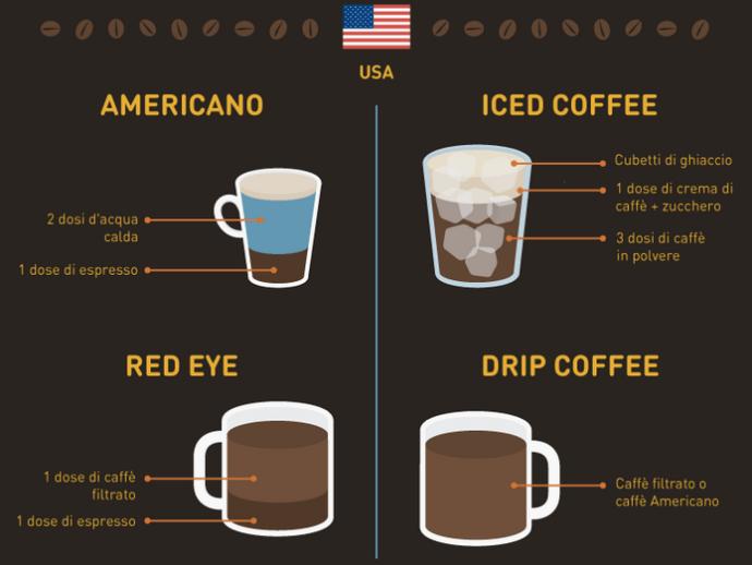 caffè Usa