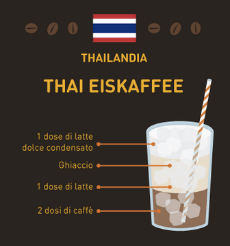 caffè del mondo Thailandia
