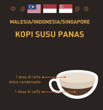 caffè mondo Malesia