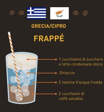 caffè del mondo Grecia