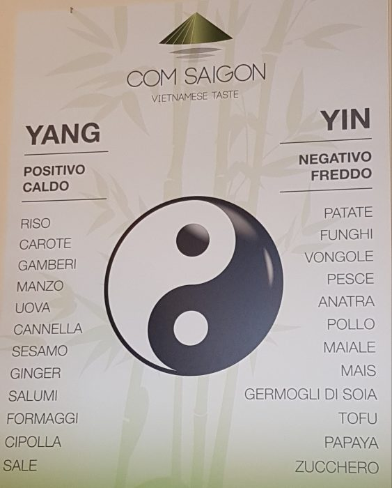 Yin e Yang in cucina: a Firenze debutta il ristorante vietnamita Com Saigon
