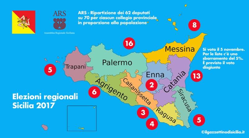 Infografica elezioni regionali in Sicilia il 5 novembre 2017. Ripartizione dei 62 seggi proporzionali su 70 secondo la popolazione di ciascun collegio provinciale