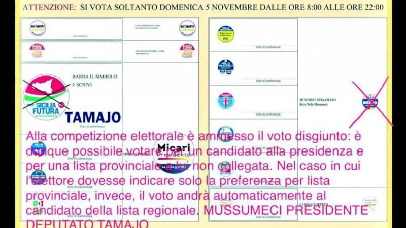 Tamajo indagato per corruzione elettorale: 25 euro a voto