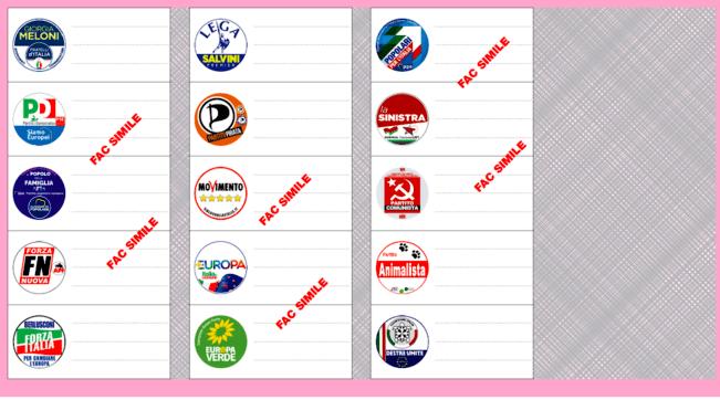 Scheda elettorale europee 2019