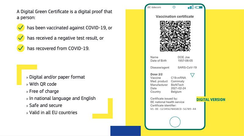 Digital Green Certificate, Certificato Verde Digitale