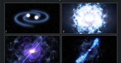 La fusione di due stelle di neutroni