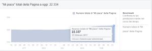 valerio gigante social media manager