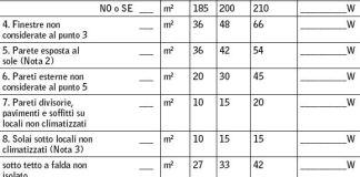 Carico termico archivi gt il giornale del termoidraulico for Calcolo fabbisogno termico