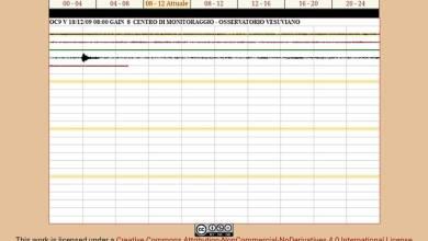 Photo of Lieve scossa sismica sull'isola, nessun danno a persone o cose