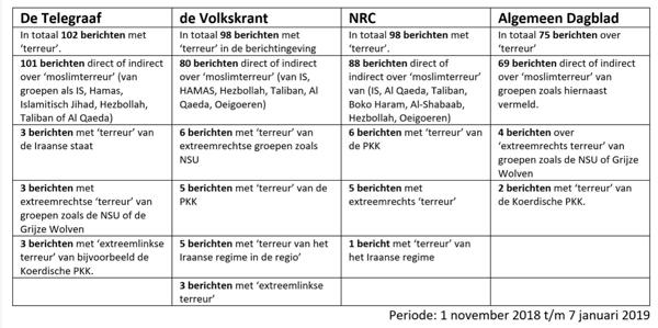 http://www.republiekallochtonie.nl/userfiles/images/tabeltayfun.jpg