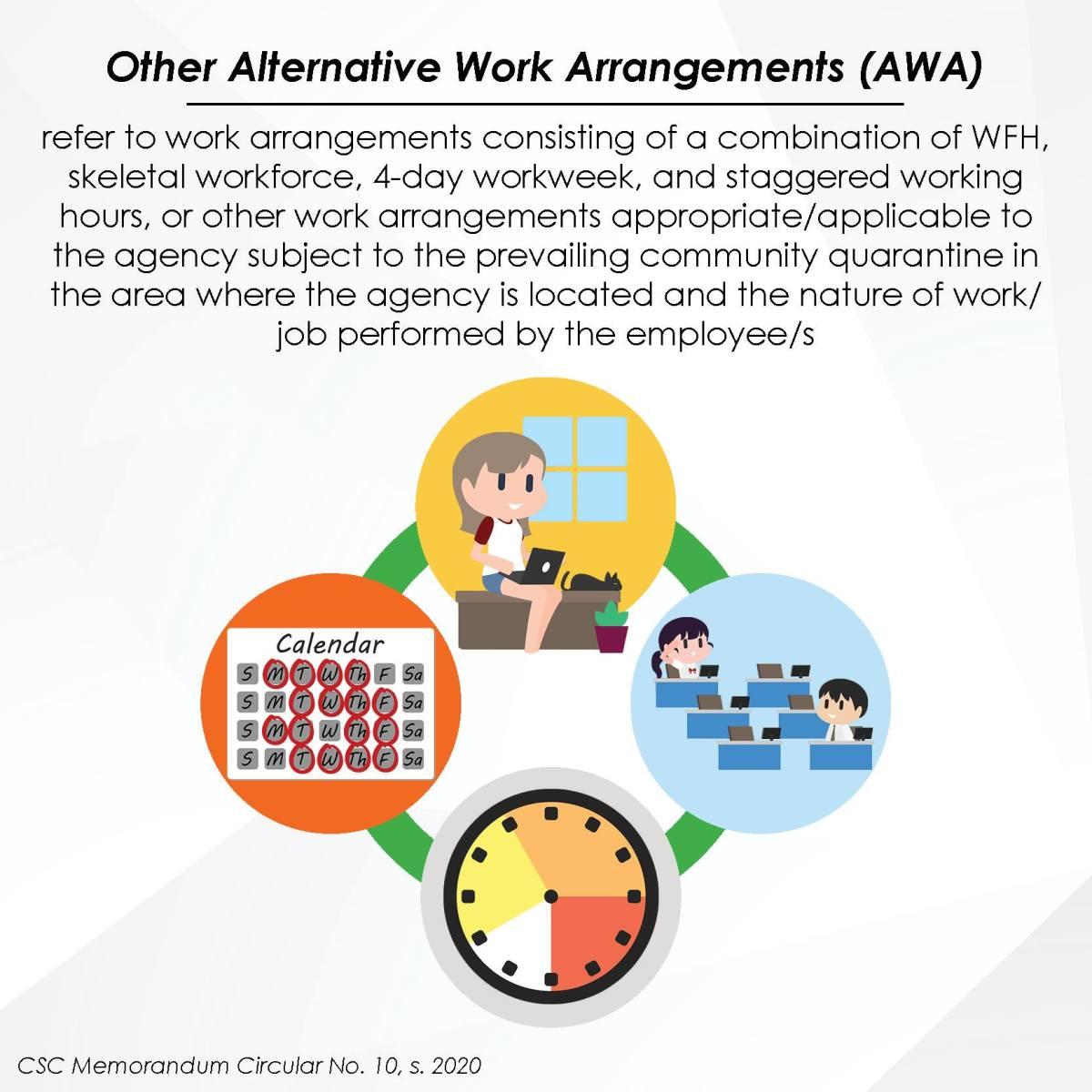 Other Alternative Work Arrangements