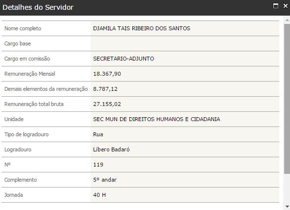 Valor da remuneração de Djamila Ribeiro na Prefeitura de São Paulo.