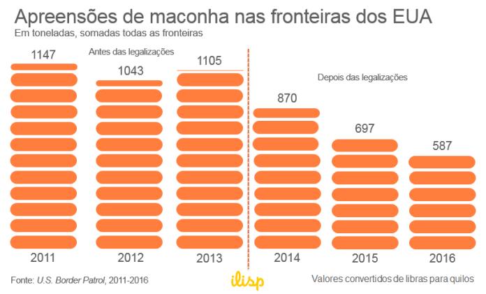 maconha-eua