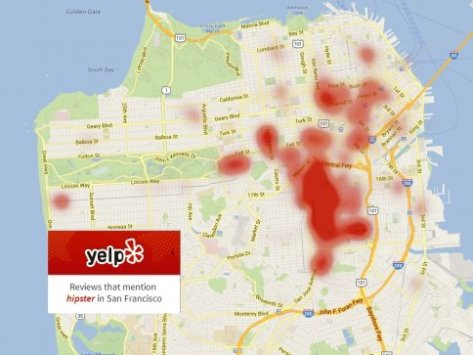 Hipster Yelp