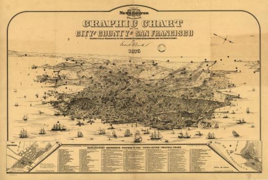 SF in 1875