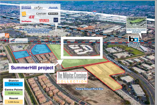 Summer Hill Project