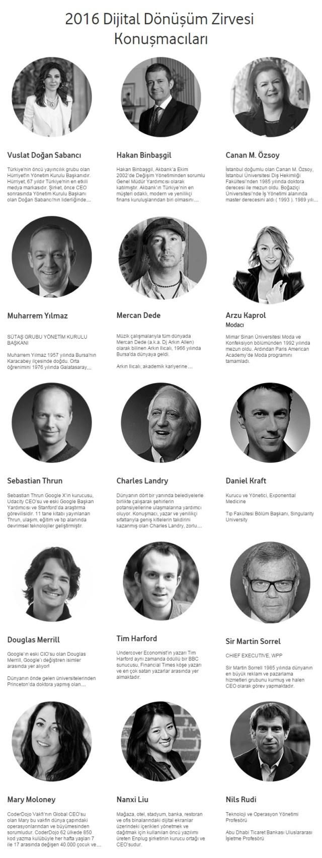 2016 Dijital Dönüşüm Zirvesi Konuşmacıları