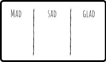Mad Sad Glad Board