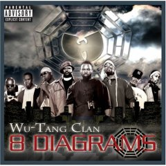 Wu Tang Clan – 8 Diagrams Leaks