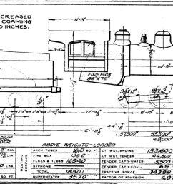 page 18 locomotives 541 598 page 19 locomotives 641 644 page 20 locomotives 651 670 671 730 [ 1600 x 609 Pixel ]