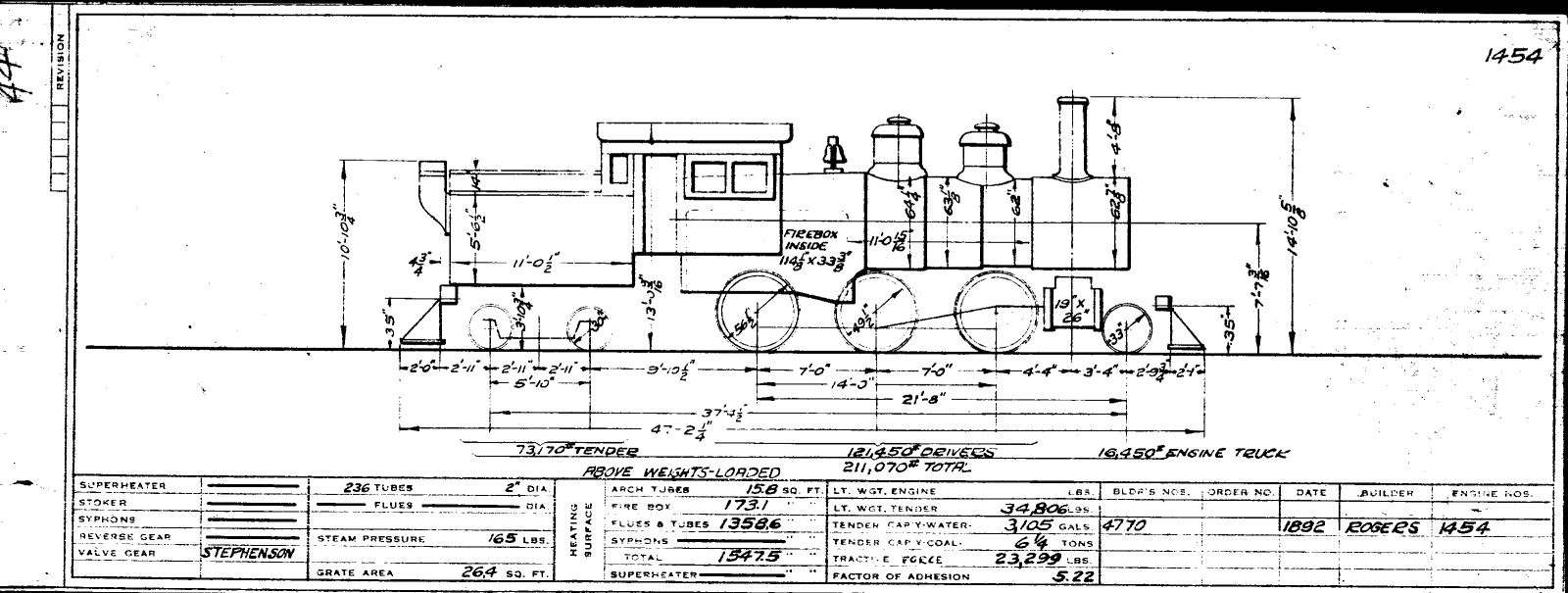 Illinois Central 1933 Locomotive Diagrams