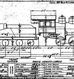 5 locomotives 194 196 6 locomotives 201 209 7 locomotives 210 249 8 locomotives 226 229 231 232 234 239 240 243 245 246 [ 1600 x 595 Pixel ]