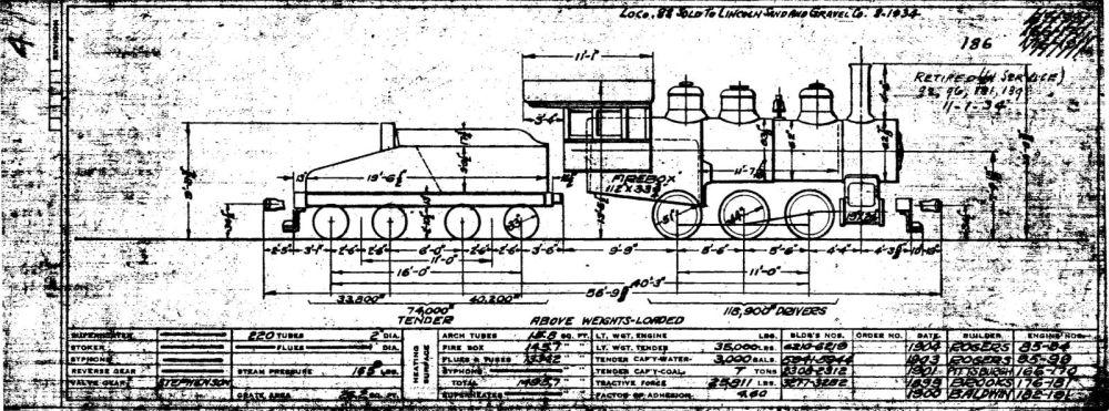 medium resolution of 5 locomotives 194 196 6 locomotives 201 209 7 locomotives 210 249 8 locomotives 226 229 231 232 234 239 240 243 245 246