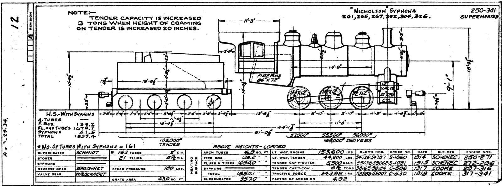hight resolution of 9 locomotives