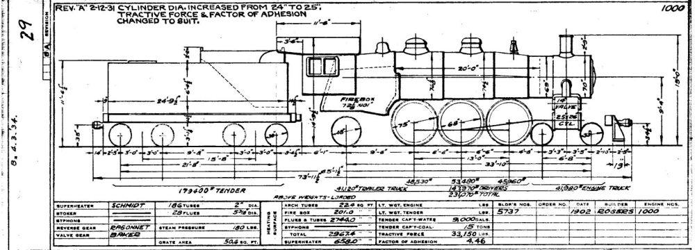 medium resolution of 19 locomotives 1000