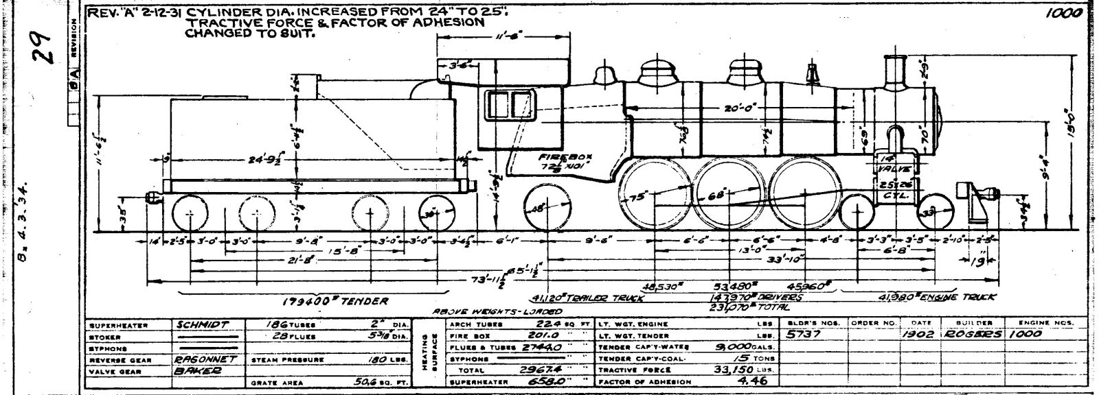 hight resolution of 19 locomotives 1000