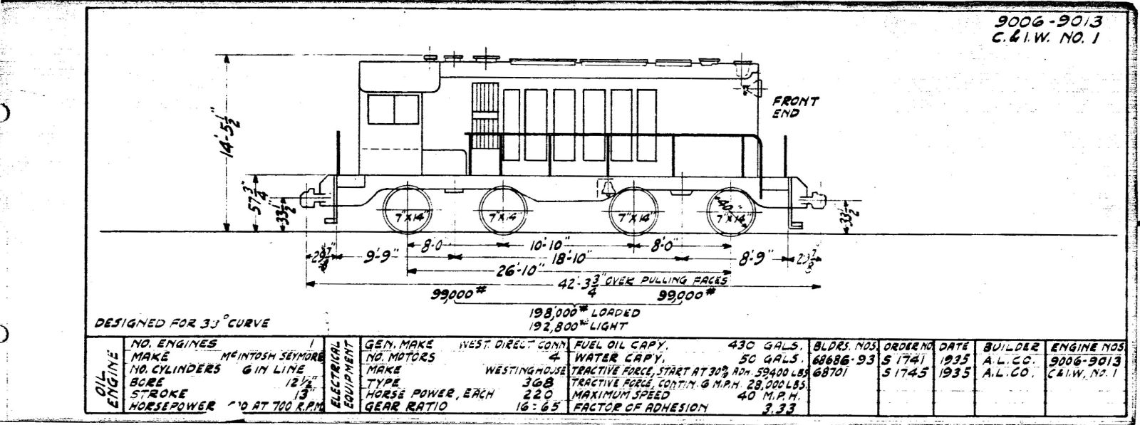 Illinois Central 1937 Locomotive Diagrams