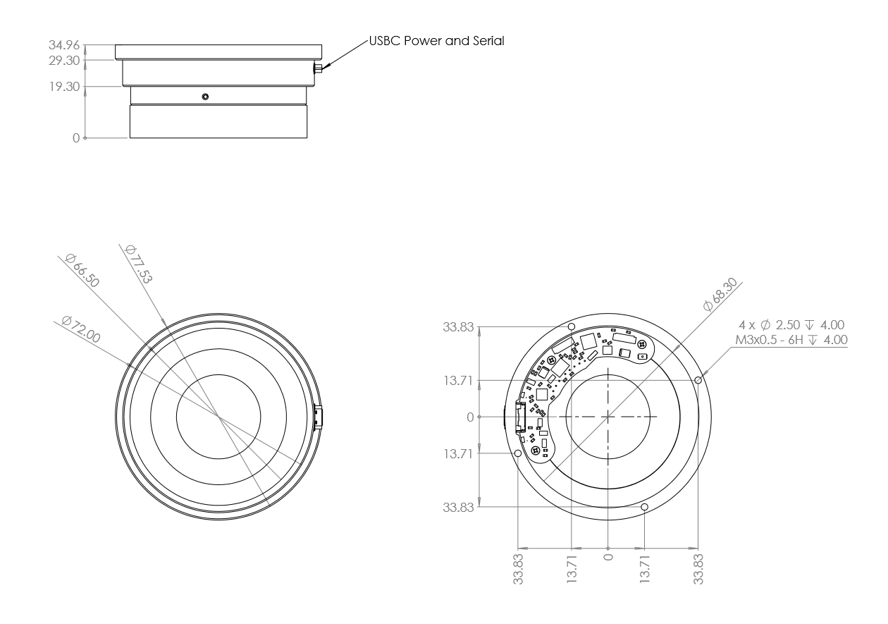 CLC-USB