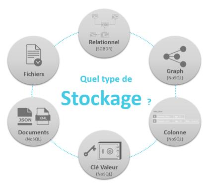 illu_stockage_type2