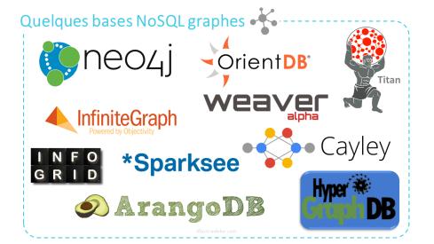 illu-nosql_logo