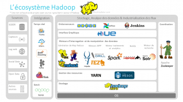 ILLUEcosysteme_Hadoop_V2