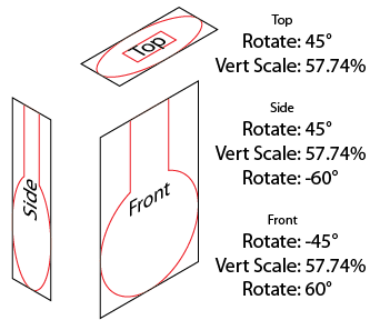 Isometric views not correct scale as orthograph