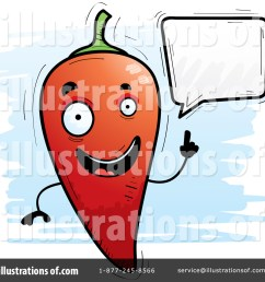 royalty free rf chile pepper clipart illustration by cory thoman stock sample [ 1024 x 1024 Pixel ]