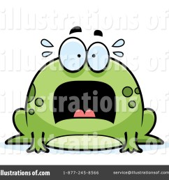 royalty free rf frog clipart illustration 1089410 by cory thoman [ 1024 x 1024 Pixel ]