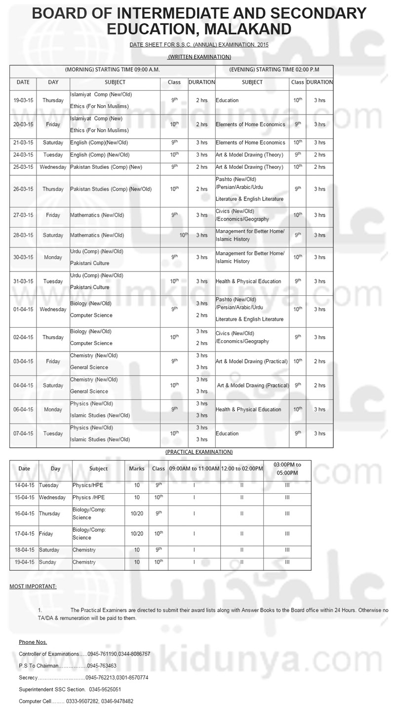 BISE Malakand Board Matric and Inter Date Sheets 2018