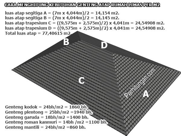 rangka atap baja ringan model limas cara menghitung kebutuhan genteng rumah per m2