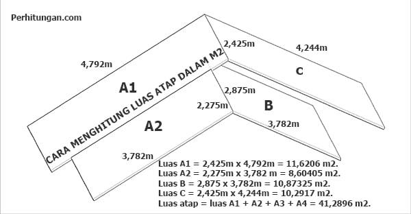 analisa harga satuan pekerjaan atap baja ringan 2017 cara menghitung biaya dengan penutup seng