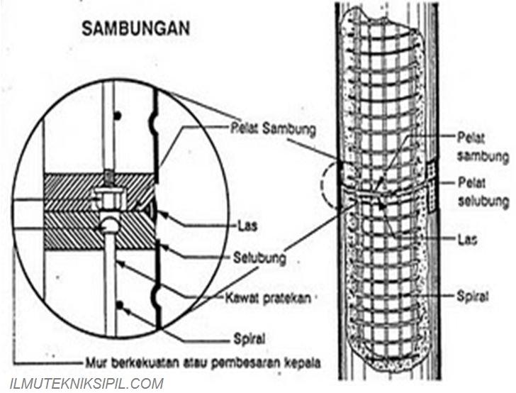 Hydraulic Hammer  ilmutekniksipilcom