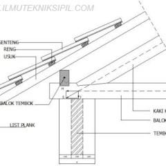 Joglo Dari Baja Ringan Atap Struktur Bangunan - Ilmutekniksipil.com