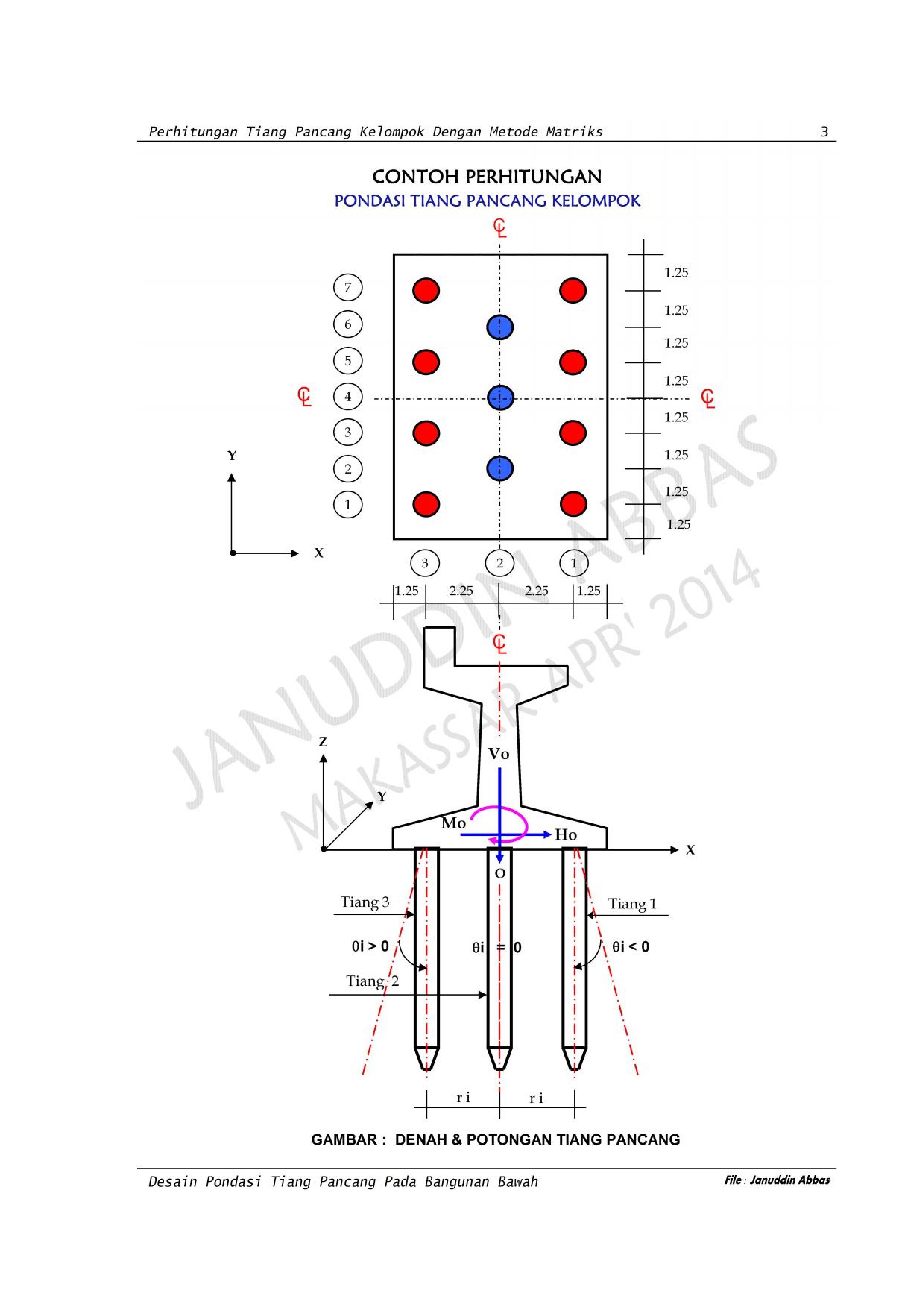 Perhitungan Tiang Pancang Kelompok Peninjauan Beban Dua Arah Metode Matriks  ilmutekniksipilcom