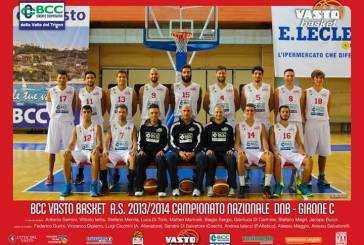 La BCC Vasto Basket gioca stasera con il Perugia