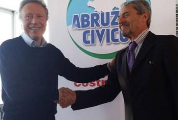 L'ira di Abruzzo Civico contro il Direttorio del PD